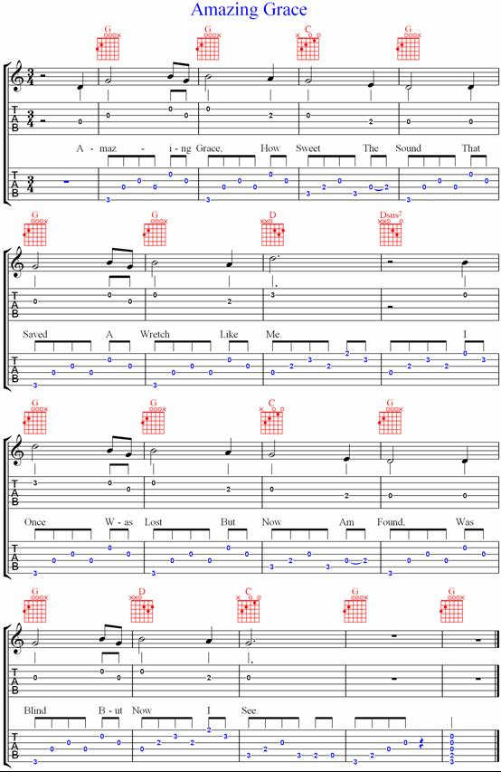 Amazing Grace Guitar Tab.