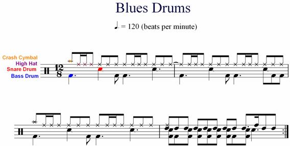 Blues Guitar Bass Drums Backing Tracks