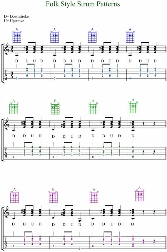 GUITAR TABS STRUMMING PATTERNS u00ab Free Patterns