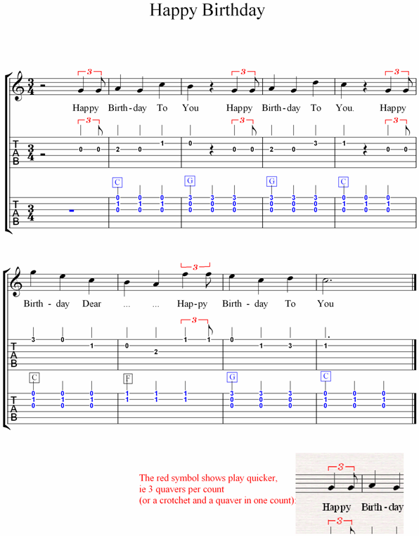 Guitar : guitar chords quotes Guitar Chords Quotes : Guitar Chordsu201a Guitar