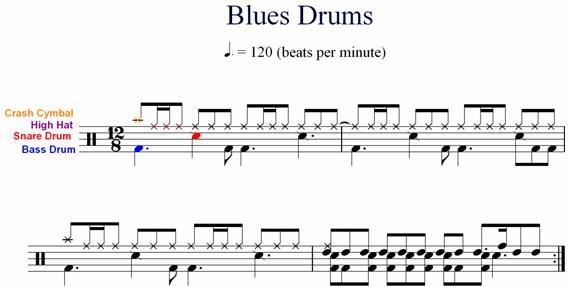 Guitar guitar tabs 12 bar blues : Blues Guitar Bass Drums Backing Tracks